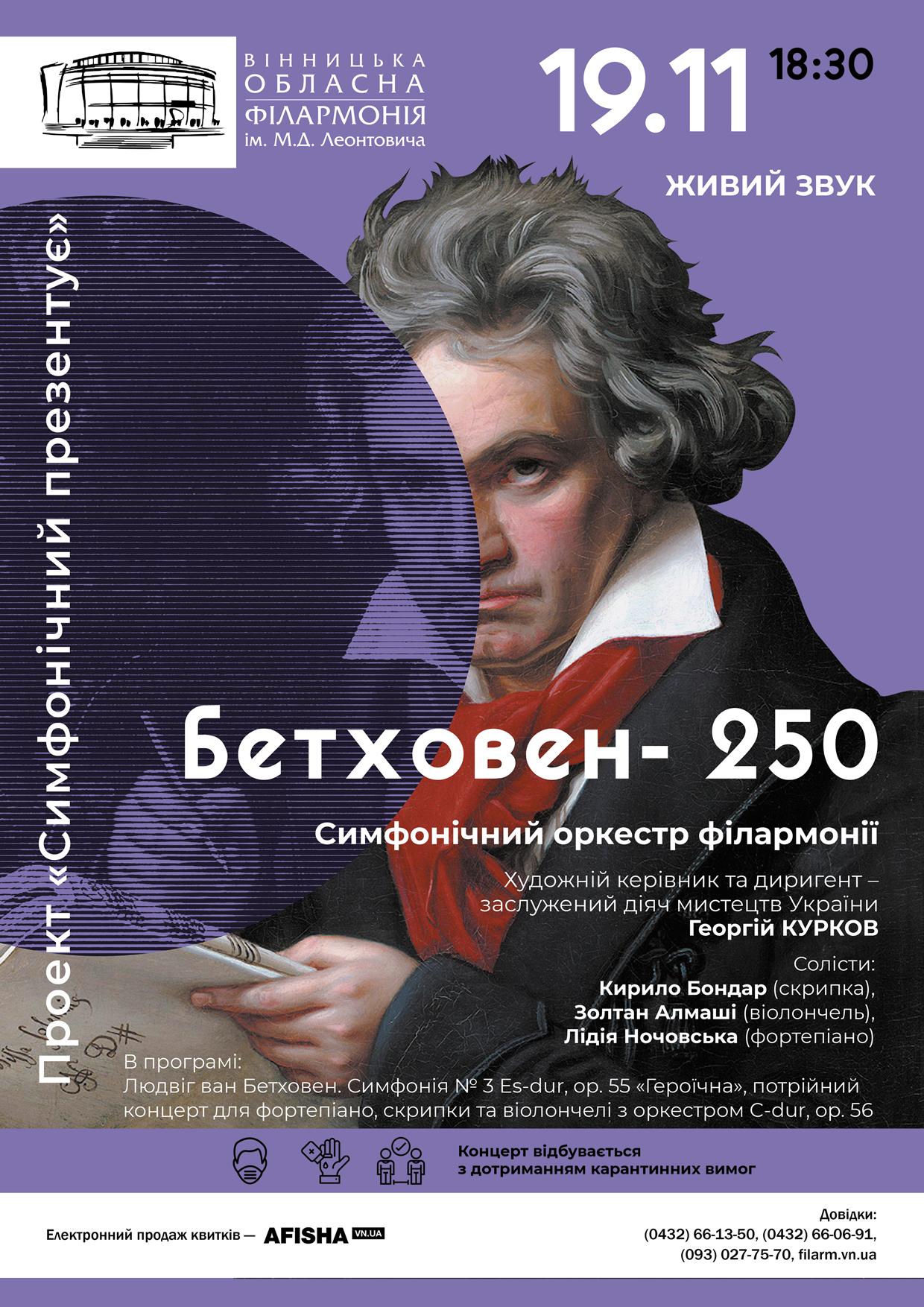 Бетховен-250. афіша